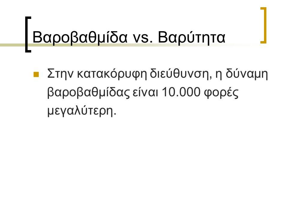 Βαροβαθμίδα vs.
