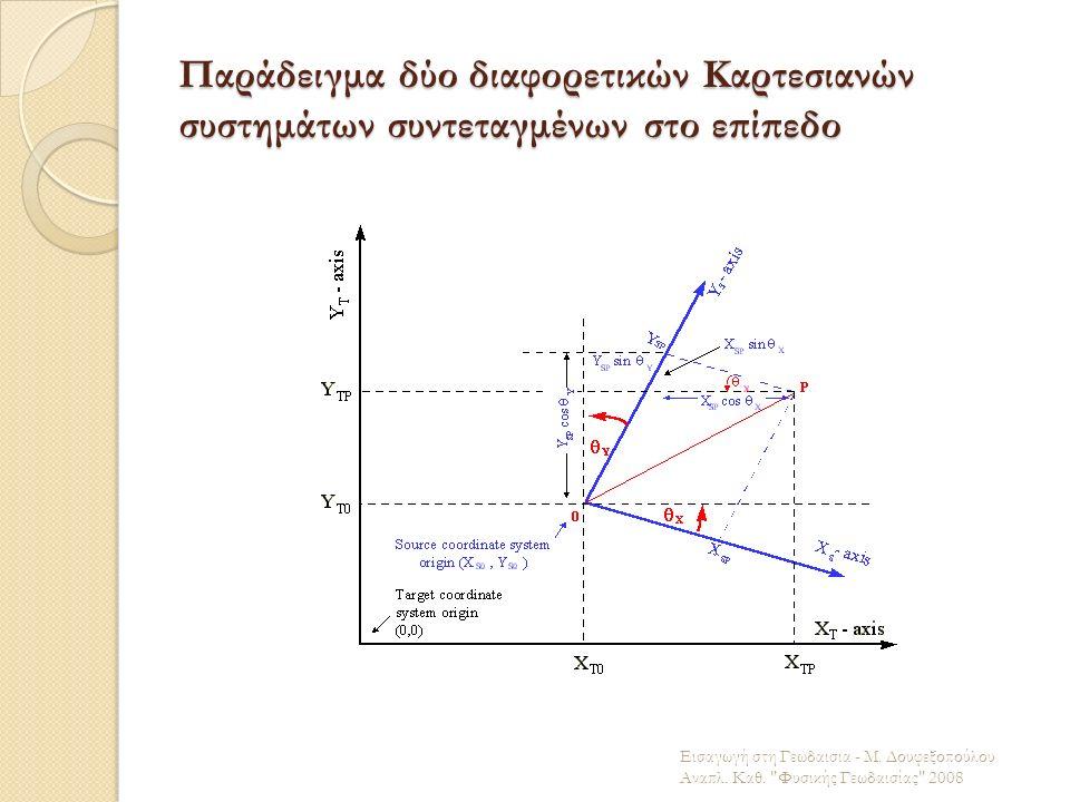 Παράδειγμα δύο διαφορετικών Καρτεσιανών συστημάτων συντεταγμένων στο επίπεδο Εισαγωγή στη Γεωδαισια - Μ. Δουφεξοπούλου Αναπλ. Καθ.