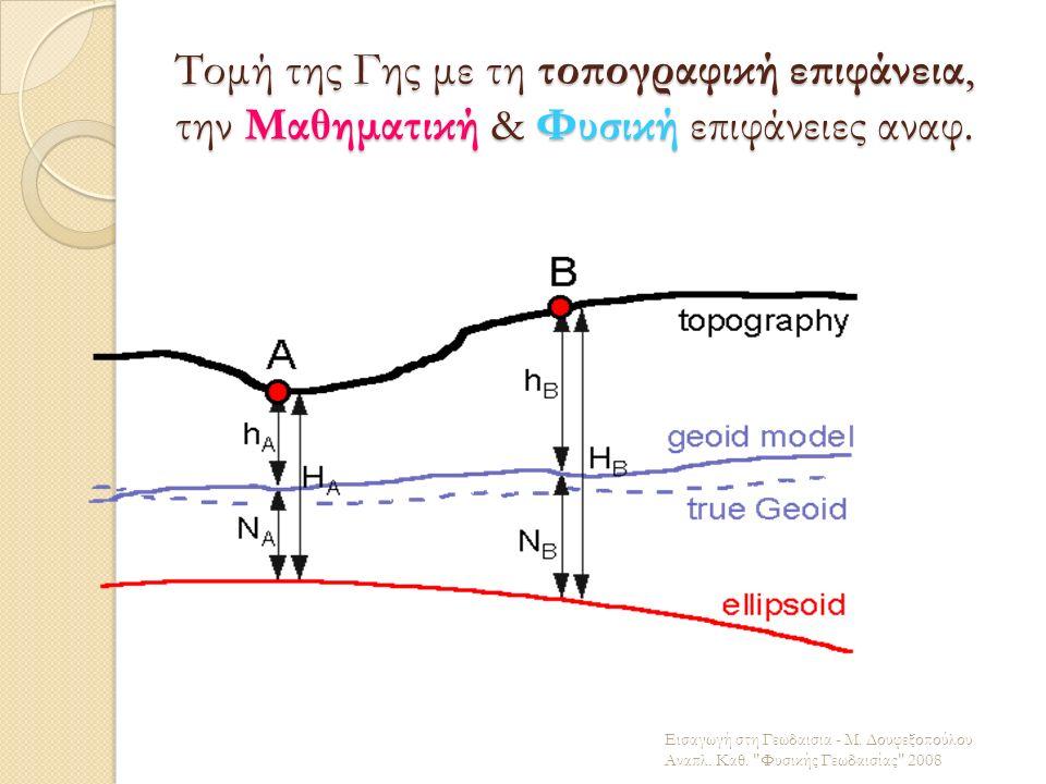 Τομή της Γης με τη τοπογραφική επιφάνεια, την Μαθηματική & Φυσική επιφάνειες αναφ. Εισαγωγή στη Γεωδαισια - Μ. Δουφεξοπούλου Αναπλ. Καθ.