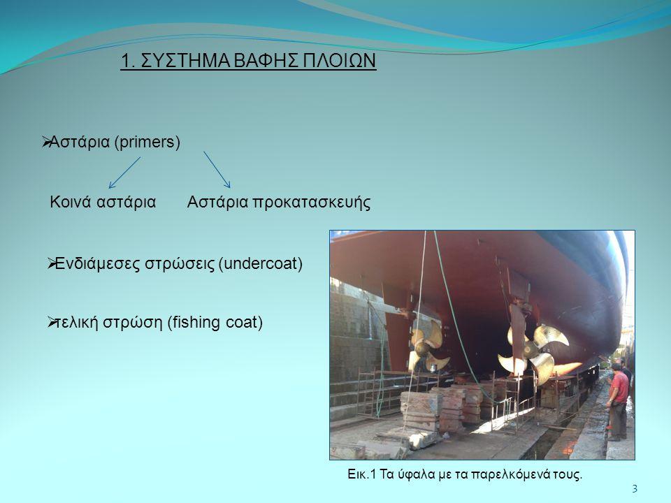 1. ΣΥΣΤΗΜΑ ΒΑΦΗΣ ΠΛΟΙΩΝ  Αστάρια (primers) Κοινά αστάρια Αστάρια προκατασκευής  Ενδιάμεσες στρώσεις (undercoat)  τελική στρώση (fishing coat) 3 Εικ