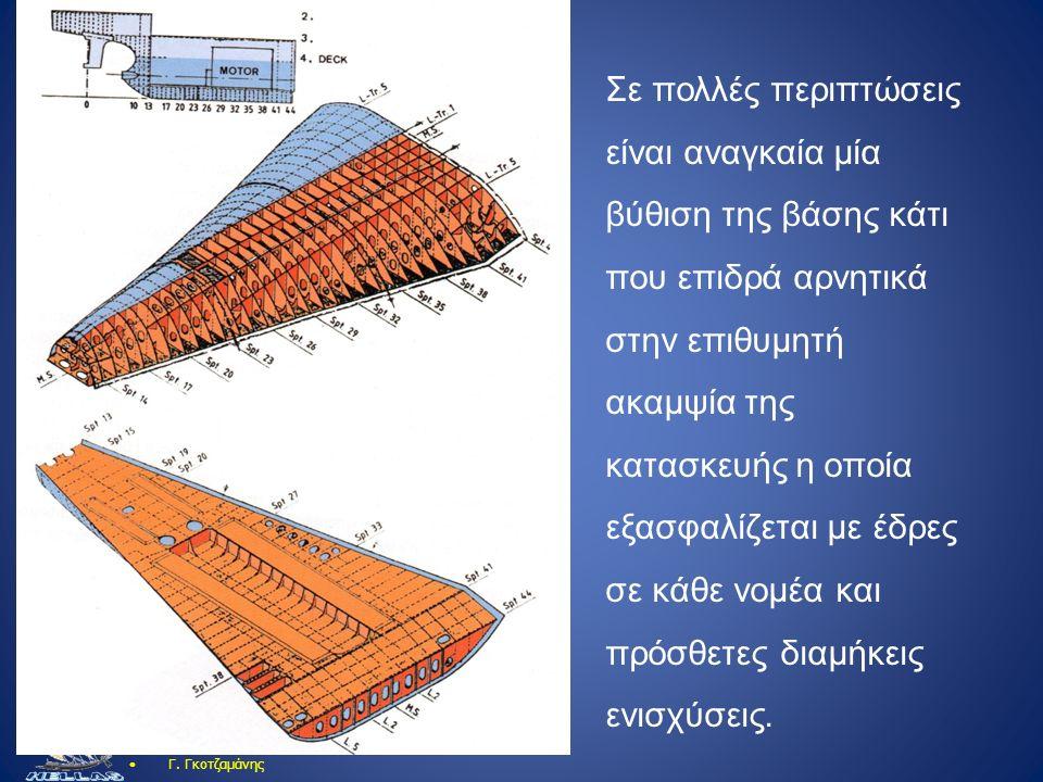 Σε πολλές περιπτώσεις είναι αναγκαία μία βύθιση της βάσης κάτι που επιδρά αρνητικά στην επιθυμητή ακαμψία της κατασκευής η οποία εξασφαλίζεται με έδρε