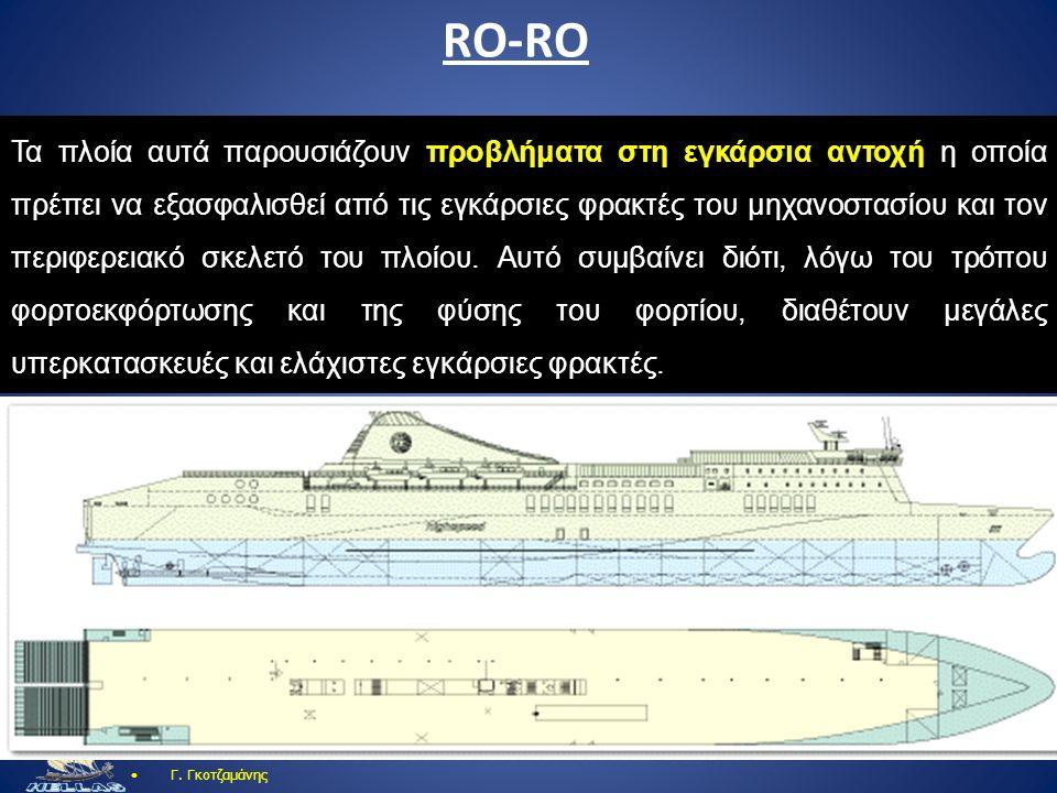 RO-RO Γ. Γκοτζαμάνης Τα πλοία αυτά παρουσιάζουν προβλήματα στη εγκάρσια αντοχή η οποία πρέπει να εξασφαλισθεί από τις εγκάρσιες φρακτές του μηχανοστασ