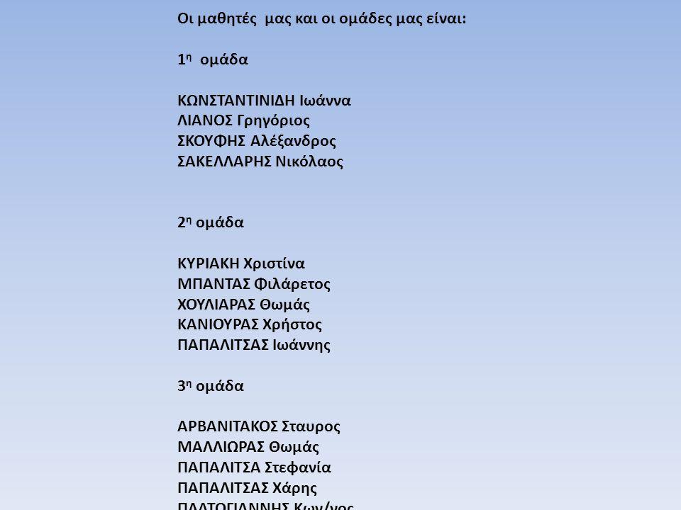 Οι μαθητές μας και οι ομάδες μας είναι: 1 η ομάδα ΚΩΝΣΤΑΝΤΙΝΙΔΗ Ιωάννα ΛΙΑΝΟΣ Γρηγόριος ΣΚΟΥΦΗΣ Αλέξανδρος ΣΑΚΕΛΛΑΡΗΣ Νικόλαος 2 η ομάδα ΚΥΡΙΑΚΗ Χριστίνα ΜΠΑΝΤΑΣ Φιλάρετος ΧΟΥΛΙΑΡΑΣ Θωμάς ΚΑΝΙΟΥΡΑΣ Χρήστος ΠΑΠΑΛΙΤΣΑΣ Ιωάννης 3 η ομάδα ΑΡΒΑΝΙΤΑΚΟΣ Σταυρος ΜΑΛΛΙΩΡΑΣ Θωμάς ΠΑΠΑΛΙΤΣΑ Στεφανία ΠΑΠΑΛΙΤΣΑΣ Χάρης ΠΛΑΤΟΓΙΑΝΝΗΣ Κων/νος