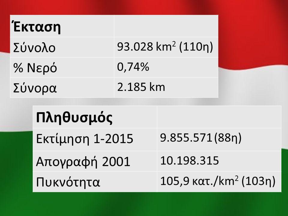 Μορφολογία Η Ουγγαρία καταλαμβάνει έκταση 93.032 τ.χλμ.