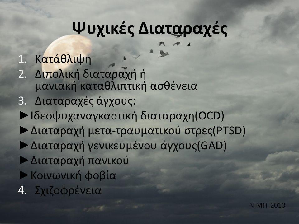 Ψυχικές Διαταραχές 1.Κατάθλιψη 2.Διπολική διαταραχή ή μανιακή καταθλιπτική ασθένεια 3.Διαταραχές άγχους: ► Ιδεοψυχαναγκαστική διαταραχη(OCD) ► Διαταραχή μετα-τραυματικού στρες(PTSD) ► Διαταραχή γενικευμένου άγχους(GAD) ► Διαταραχή πανικού ► Κοινωνική φοβία 4.Σχιζοφρένεια NIMH, 2010