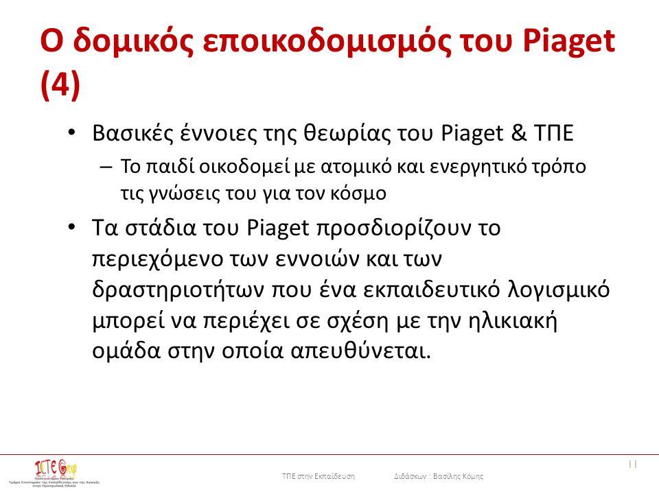 ΤΠΕ στην Εκπαίδευση Διδάσκων : Βασίλης Κόμης Ο δομικός εποικοδομισμός του Piaget (4) Βασικές έννοιες της θεωρίας του Piaget & ΤΠΕ – Το παιδί οικοδομεί με ατομικό και ενεργητικό τρόπο τις γνώσεις του για τον κόσμο Τα στάδια του Piaget προσδιορίζουν το περιεχόμενο των εννοιών και των δραστηριοτήτων που ένα εκπαιδευτικό λογισμικό μπορεί να περιέχει σε σχέση με την ηλικιακή ομάδα στην οποία απευθύνεται.