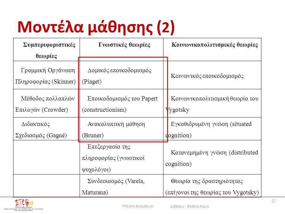 ΤΠΕ στην Εκπαίδευση Διδάσκων : Βασίλης Κόμης Μοντέλα μάθησης ( 2 ) 37 Συμπεριφοριστικές θεωρίες Γνωστικές θεωρίεςΚοινωνικοπολιτισμικές θεωρίες Γραμμική Οργάνωση Πληροφορίας (Skinner) Δομικός εποικοδομισμός (Piaget) Κοινωνικός εποικοδομισμός Μέθοδος πολλαπλών Επιλογών (Crowder) Εποικοδομισμός του Papert (constructionism) Κοινωνικοπολιτισμική θεωρία του Vygotsky Διδακτικός Σχεδιασμός (Gagné) Ανακαλυπτική μάθηση (Bruner) Εγκαθιδρυμένη γνώση (situated cognition) Επεξεργασία της πληροφορίας (γνωστικοί ψυχολόγοι) Κατανεμημένη γνώση (distributed cognition) Συνδεσιασμός (Varela, Maturana) Θεωρία της δραστηριότητας (επίγονοι της θεωρίας του Vygotsky)