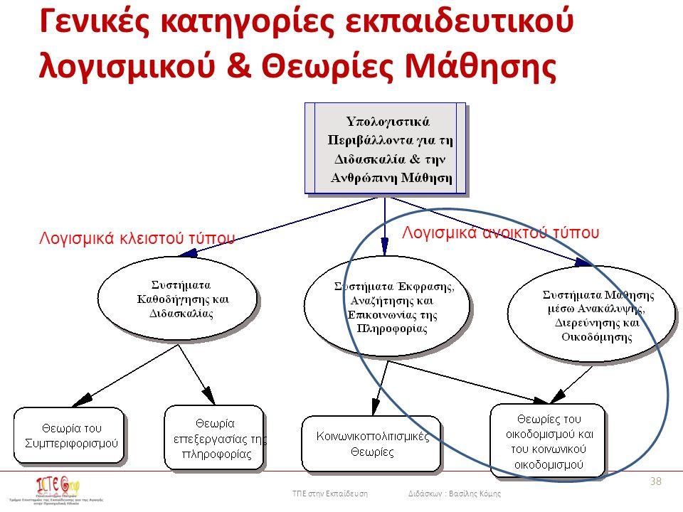 ΤΠΕ στην Εκπαίδευση Διδάσκων : Βασίλης Κόμης Γενικές κατηγορίες εκπαιδευτικού λογισμικού & Θεωρίες Μάθησης 38 Λογισμικά κλειστού τύπου Λογισμικά ανοικ