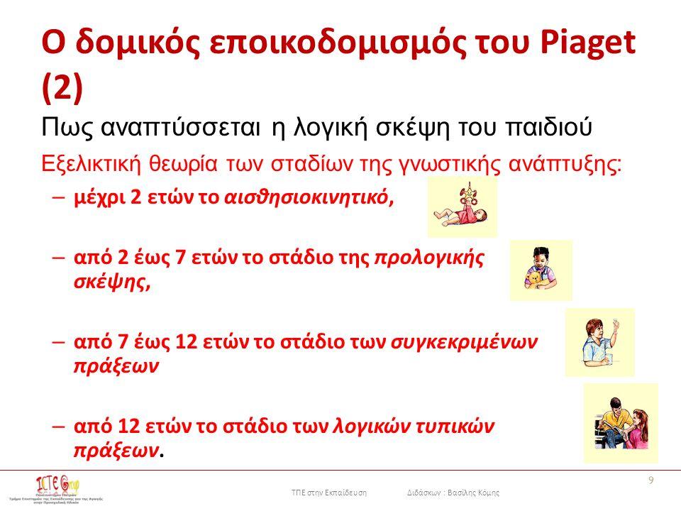 ΤΠΕ στην Εκπαίδευση Διδάσκων : Βασίλης Κόμης Ο δομικός εποικοδομισμός του Piaget (2) – μέχρι 2 ετών το αισθησιοκινητικό, – από 2 έως 7 ετών το στάδιο της προλογικής σκέψης, – από 7 έως 12 ετών το στάδιο των συγκεκριμένων πράξεων – από 12 ετών το στάδιο των λογικών τυπικών πράξεων.