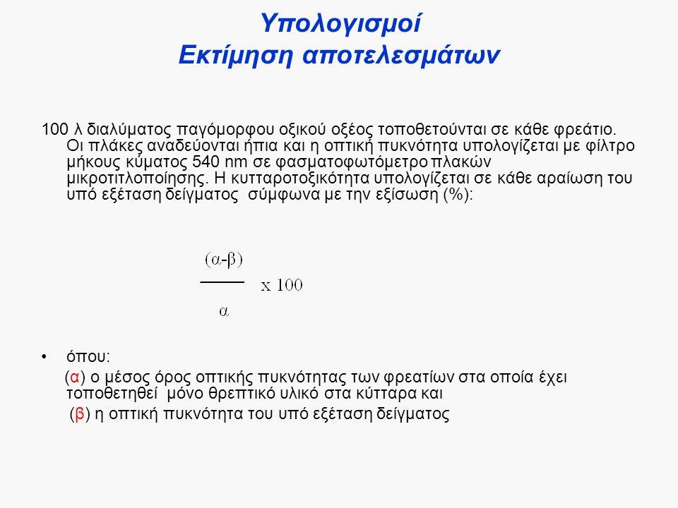Υπολογισμοί Εκτίμηση αποτελεσμάτων 100 λ διαλύματος παγόμορφου οξικού οξέος τοποθετούνται σε κάθε φρεάτιο.