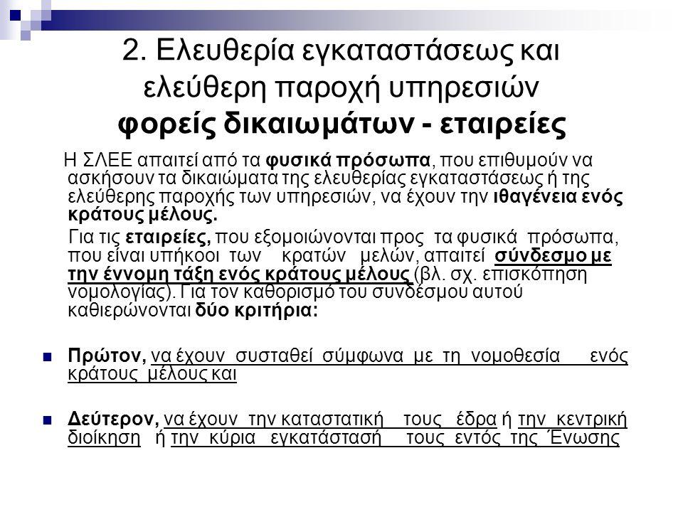 2. Ελευθερία εγκαταστάσεως και ελεύθερη παροχή υπηρεσιών φορείς δικαιωμάτων - εταιρείες Η ΣΛΕΕ απαιτεί από τα φυσικά πρόσωπα, που επιθυμούν να ασκήσου