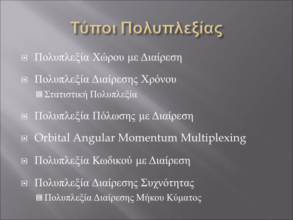  Πολυπλεξία Χώρου με Διαίρεση  Πολυπλεξία Διαίρεσης Χρόνου  Στατιστική Πολυπλεξία  Πολυπλεξία Πόλωσης με Διαίρεση  Orbital Angular Momentum Multiplexing  Πολυπλεξία Κωδικού με Διαίρεση  Πολυπλεξία Διαίρεσης Συχνότητας  Πολυπλεξία Διαίρεσης Μήκου Κύματος