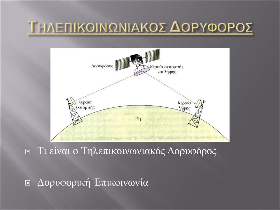  Τι είναι ο Τηλεπικοινωνιακός Δορυφόρος  Δορυφορική Επικοινωνία