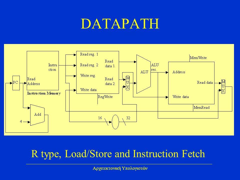 Αρχιτεκτονική Υπολογιστών DATAPATH R type, Load/Store and Instruction Fetch
