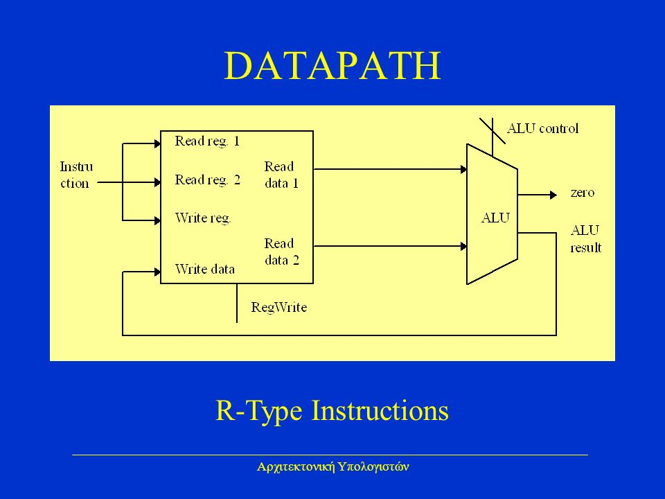 Αρχιτεκτονική Υπολογιστών DATAPATH R-Type Instructions