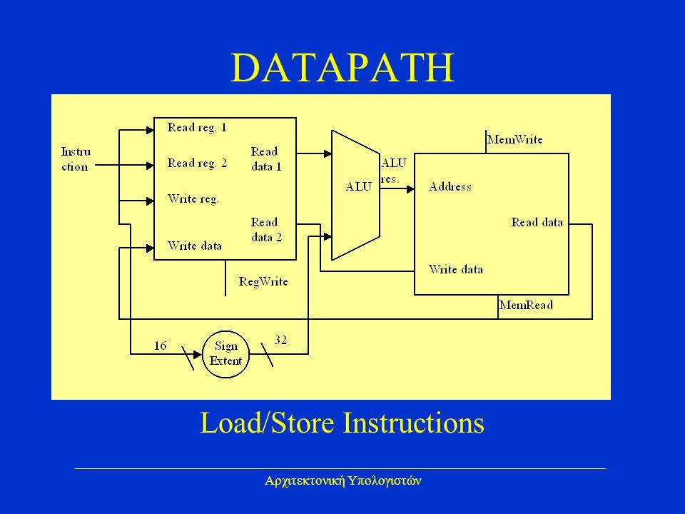 Αρχιτεκτονική Υπολογιστών DATAPATH Load/Store Instructions