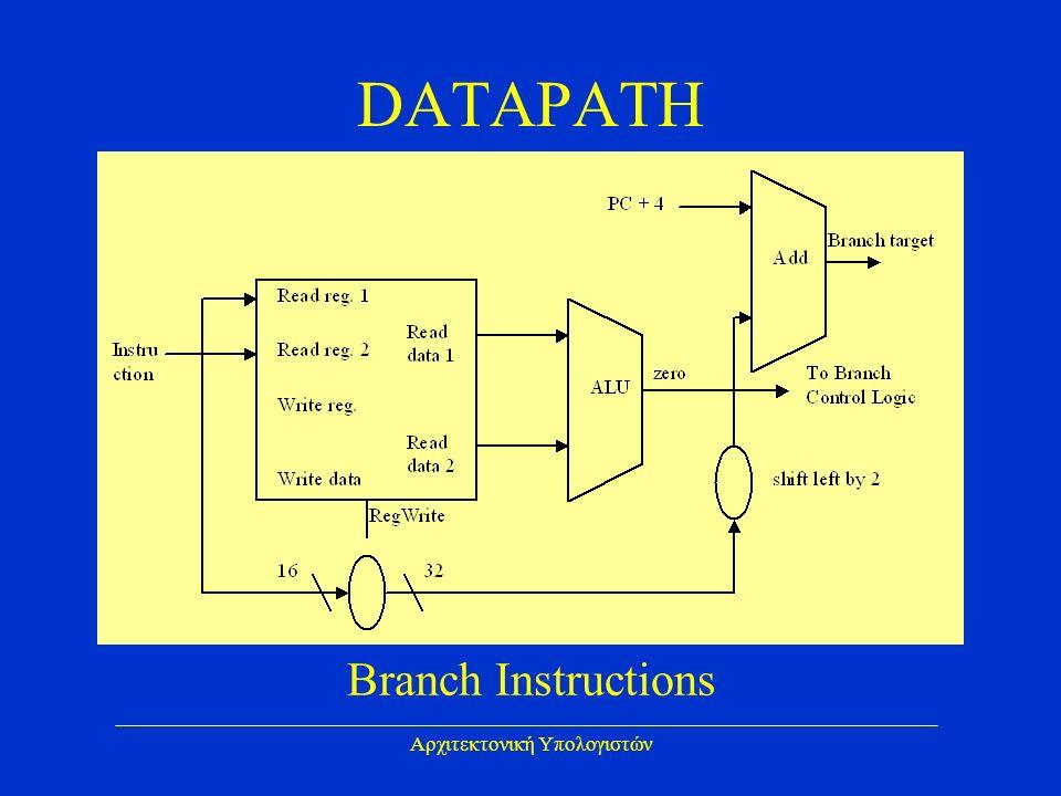 Αρχιτεκτονική Υπολογιστών DATAPATH Branch Instructions