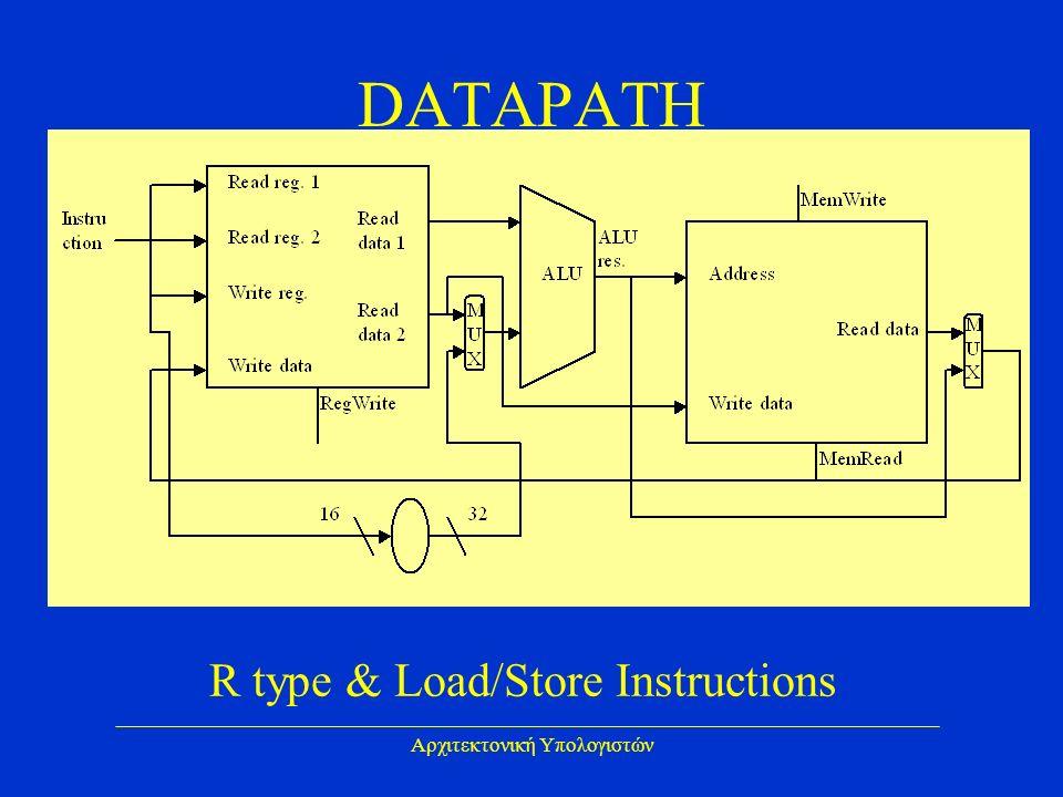 Αρχιτεκτονική Υπολογιστών DATAPATH R type & Load/Store Instructions
