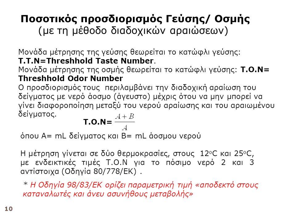 10 Μονάδα μέτρησης της γεύσης θεωρείται το κατώφλι γεύσης: T.T.N=Threshhold Taste Number. Μονάδα μέτρησης της οσμής θεωρείται το κατώφλι γεύσης: T.O.N