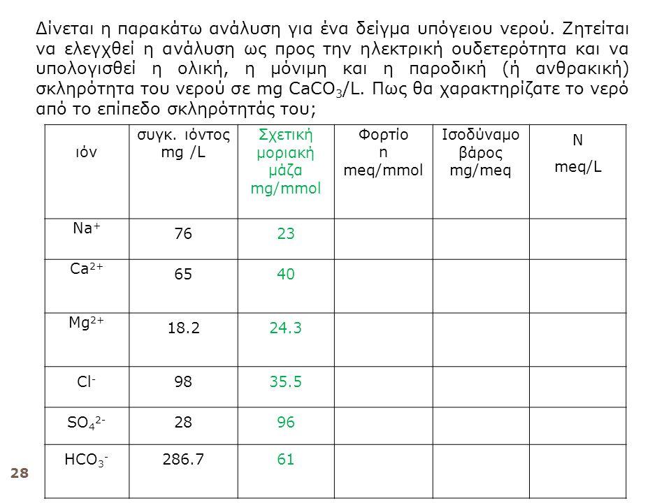 28 ιόν συγκ. ιόντος mg /L Σχετική μοριακή μάζα mg/mmol Φορτίο n meq/mmol Ισοδύναμο βάρος mg/meq Ν meq/L Na + 7623 Ca 2+ 65 40 Mg 2+ 18.2 24.3 Cl - 983