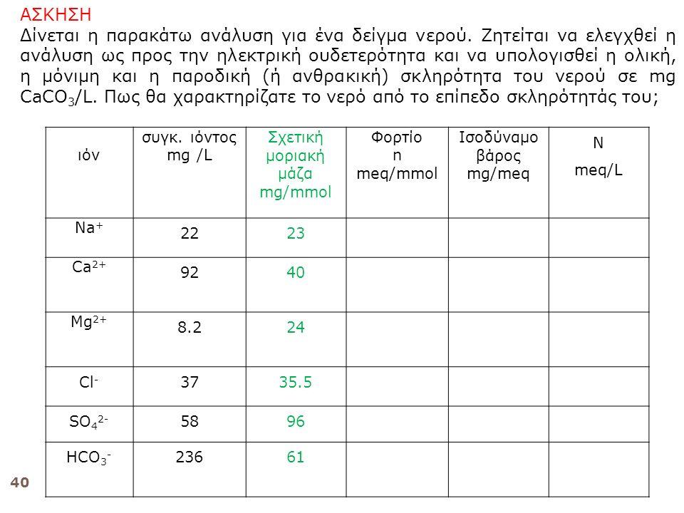 40 ιόν συγκ. ιόντος mg /L Σχετική μοριακή μάζα mg/mmol Φορτίο n meq/mmol Ισοδύναμο βάρος mg/meq Ν meq/L Na + 2223 Ca 2+ 92 40 Mg 2+ 8.2 24 Cl - 3735.5