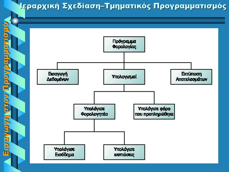 Εισαγωγή στον Προγραμματισμό Τεχνικές Σχεδίασης Προγράμματος  Ιεραρχική  Ιεραρχική σχεδίαση (δηλ.