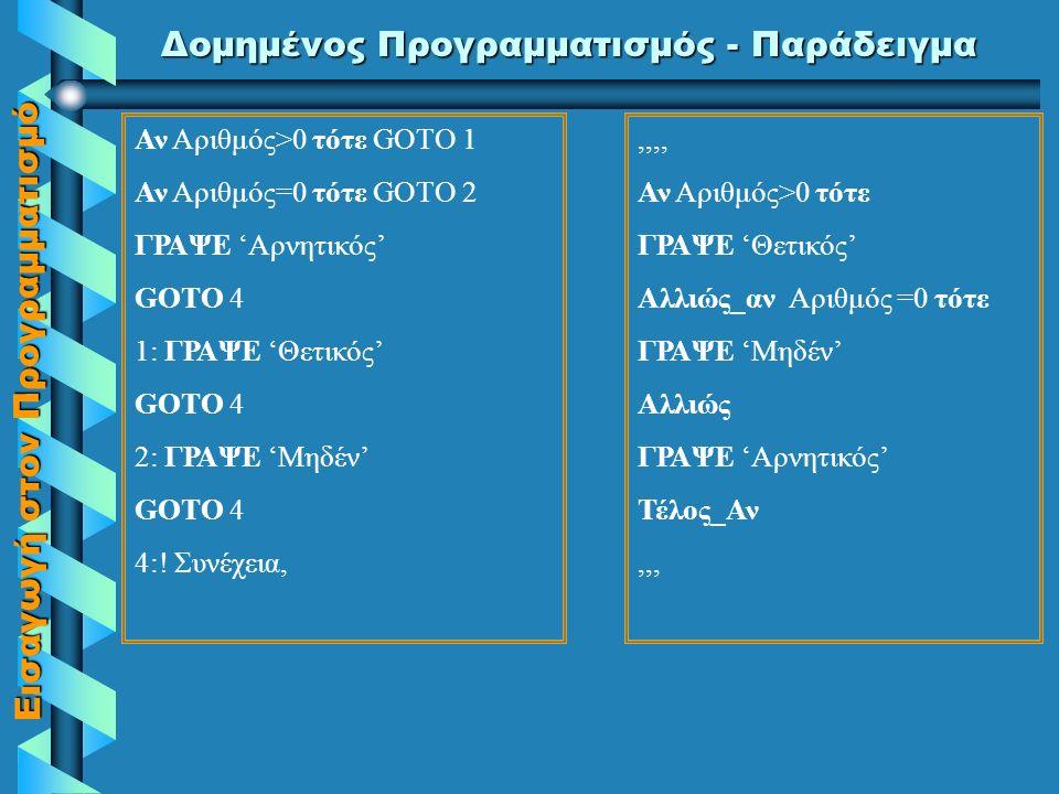 Εισαγωγή στον Προγραμματισμό Δομημένος Προγραμματισμός 1964 Bohm και Jacopini, 1968 Dijkstra Όλα τα προγράμματα μπορούν να γραφούν χρησιμοποιώντας: τη δομή της ακολουθίας τη δομή της επιλογής τη δομή της επανάληψης.