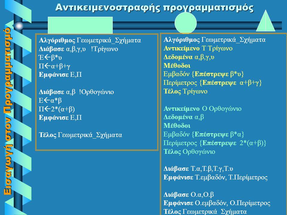 Εισαγωγή στον Προγραμματισμό Αντικειμενοστραφής προγραμματισμός Επικρατούσα Κατάσταση Έμφαση στα δεδομένα παρά στις ενέργειες Εκλαμβάνει ως πρωτεύοντα δομικά στοιχεία ενός προγράμματος τα δεδομένα, από τα οποία δημιουργούνται με κατάλληλη μορφοποίηση τα αντικείμενα (objects).