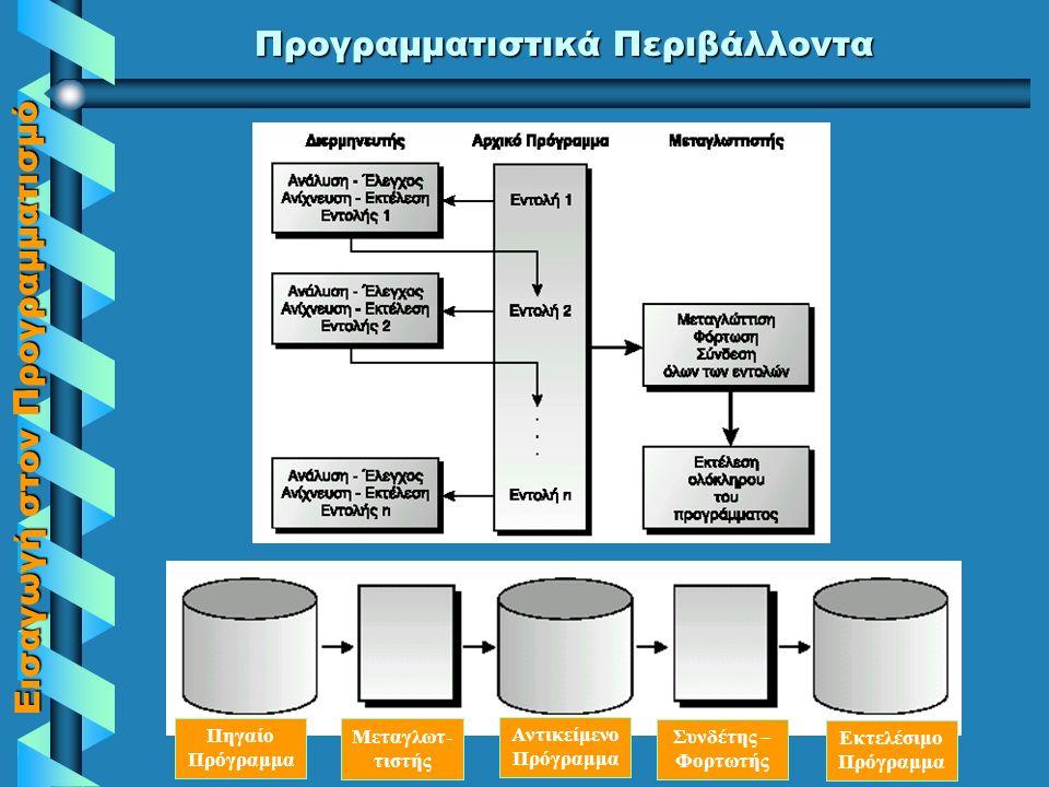 Εισαγωγή στον Προγραμματισμό Προγραμματιστικά Περιβάλλοντα Μεταγλωττιστή (compiler)  Περιβάλλοντα με Μεταγλωττιστή (compiler) Σύνταξη προγράμματος  πηγαίο πρόγραμμα Μεταγλώττιση  αντικείμενο πρόγραμμα Σύνδεση (φόρτωση)  εκτελέσιμο πρόγραμμα Εκτέλεση Διερμηνευτή (interpreter)  Περιβάλλοντα με Διερμηνευτή (interpreter) Σύνταξη προγράμματος  πηγαίο πρόγραμμα Διερμήνευση - Εκτέλεση