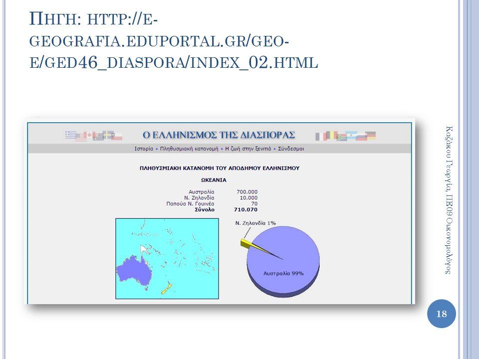 Π ΗΓΗ : HTTP :// E - GEOGRAFIA. EDUPORTAL. GR / GEO - E / GED 46_ DIASPORA / INDEX _02.