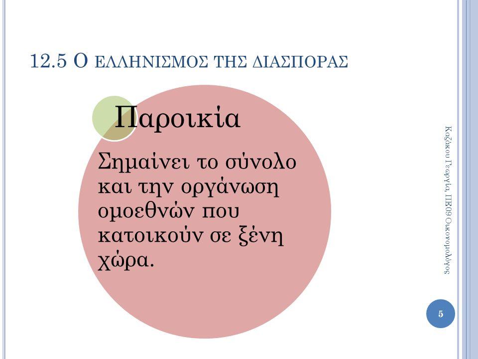 12.5 Ο ΕΛΛΗΝΙΣΜΟΣ ΤΗΣ ΔΙΑΣΠΟΡΑΣ Παροικία Σημαίνει το σύνολο και την οργάνωση ομοεθνών που κατοικούν σε ξένη χώρα.
