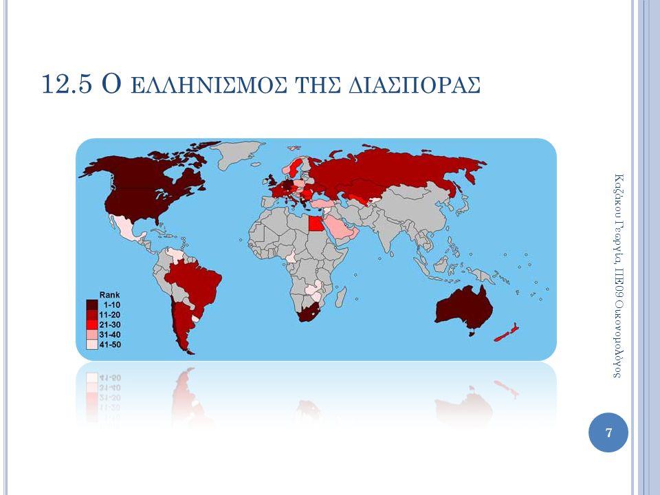 12.5 Ο ΕΛΛΗΝΙΣΜΟΣ ΤΗΣ ΔΙΑΣΠΟΡΑΣ Αμερική Από τα τέλη του 19 ου αι 600.000 Έλληνες μετανάστευσαν στις Η.Π.Α.