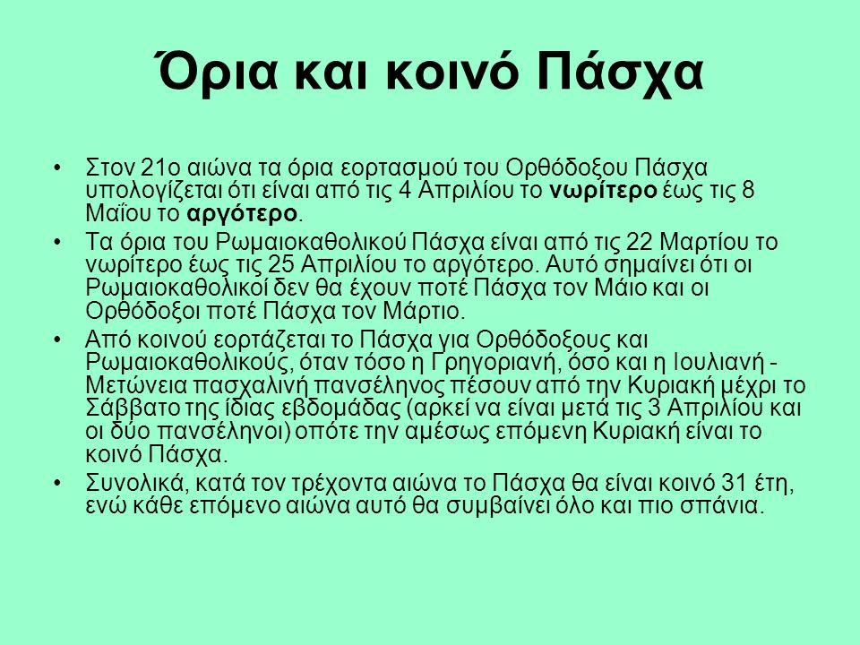 Όρια και κοινό Πάσχα Στον 21ο αιώνα τα όρια εορτασμού του Ορθόδοξου Πάσχα υπολογίζεται ότι είναι από τις 4 Απριλίου το νωρίτερο έως τις 8 Μαΐου το αργότερο.