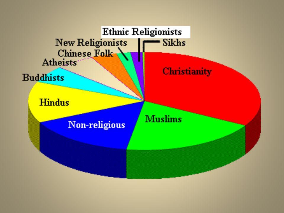Χριστιανισμός Χριστιανισμός ονομάζεται το θρησκευτικό σύστημα πίστης το οποίο αναγνωρίζει ως ιδρυτή και κεντρικό πρόσωπο του συνόλου της διδασκαλίας του, τον Ιησού Χριστό, όπως παρουσιάζεται στα βιβλία της Καινής Διαθήκης.