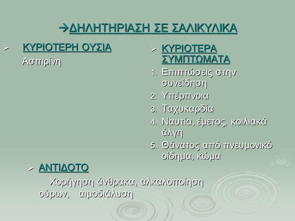  ΔΗΛΗΤΗΡΙΑΣΗ ΣΕ ΣΑΛΙΚΥΛΙΚΑ  ΑΝΤΙΔΟΤΟ Χορήγηση άνθρακα, αλκαλοποίηση ούρων, αιμοδιάλυση Χορήγηση άνθρακα, αλκαλοποίηση ούρων, αιμοδιάλυση  ΚΥΡΙΟΤΕΡΗ ΟΥΣΙΑ Ασπιρίνη Ασπιρίνη  ΚΥΡΙΟΤΕΡΑ ΣΥΜΠΤΩΜΑΤΑ 1.