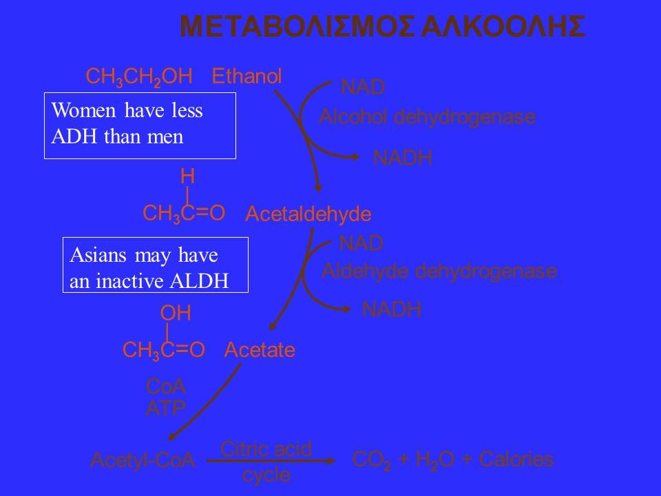 Επίδραση της τροφής στα φάρμακα Το pH του γαστρεντερικού επηρεάζει την απορρόφηση των φαρμάκων Αχλωρυδρία ή υποχλωρυδρία μειώνουν την απορρόφηση της κετοκοναζόλης Τα αντιόξινα φάρμακα προκαλούν μείωση της οξύτητας του στομάχου Η λήψη αυτών των φαρμάκων με πορτοκαλάδα ή χυμό cranberry μειώνουν το pH του στομάχου και αυξάνεται η απορρόφηση των φαρμάκων