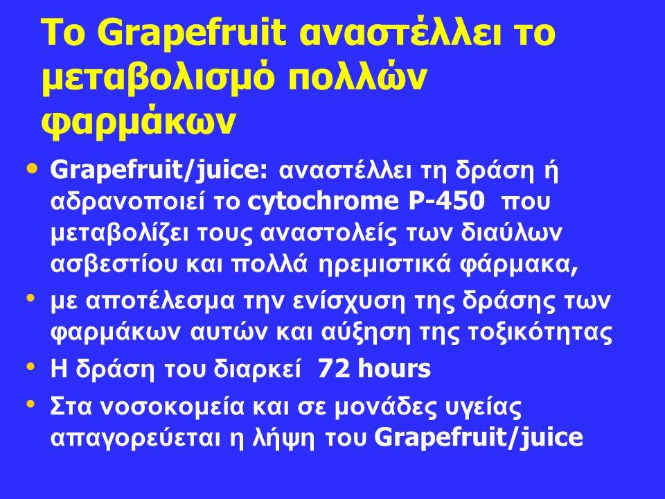 Το Grapefruit αναστέλλει το μεταβολισμό πολλών φαρμάκων Grapefruit/juice: αναστέλλει τη δράση ή αδρανοποιεί το cytochrome P-450 που μεταβολίζει τους αναστολείς των διαύλων ασβεστίου και πολλά ηρεμιστικά φάρμακα, με αποτέλεσμα την ενίσχυση της δράσης των φαρμάκων αυτών και αύξηση της τοξικότητας Η δράση του διαρκεί 72 hours Στα νοσοκομεία και σε μονάδες υγείας απαγορεύεται η λήψη του Grapefruit/juice