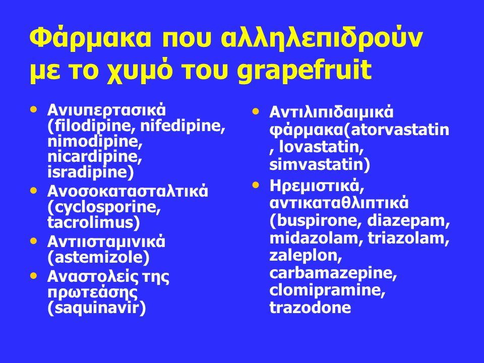 Φάρμακα που αλληλεπιδρούν με το χυμό του grapefruit Ανιυπερτασικά (filodipine, nifedipine, nimodipine, nicardipine, isradipine) Ανοσοκατασταλτικά (cyclosporine, tacrolimus) Aντιισταμινικά (astemizole) Αναστολείς της πρωτεάσης (saquinavir) Αντιλιπιδαιμικά φάρμακα(atorvastatin, lovastatin, simvastatin) Ηρεμιστικά, αντικαταθλιπτικά (buspirone, diazepam, midazolam, triazolam, zaleplon, carbamazepine, clomipramine, trazodone