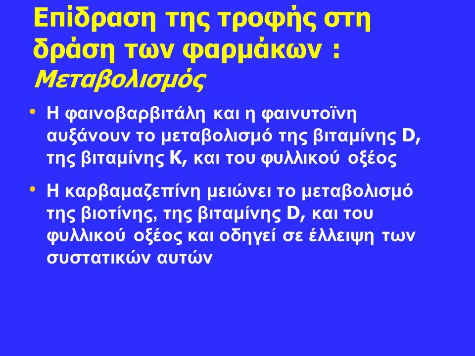 Επίδραση της τροφής στη δράση των φαρμάκων : Μεταβολισμός Η φαινοβαρβιτάλη και η φαινυτοϊνη αυξάνουν το μεταβολισμό της βιταμίνης D, της βιταμίνης K, και του φυλλικού οξέος Η καρβαμαζεπίνη μειώνει το μεταβολισμό της βιοτίνης, της βιταμίνης D, και του φυλλικού οξέος και οδηγεί σε έλλειψη των συστατικών αυτών