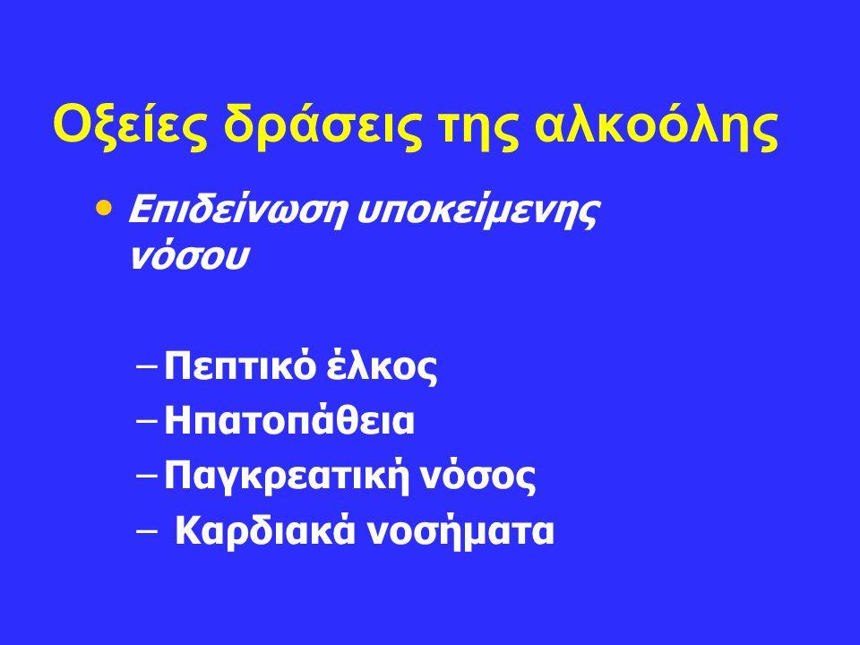 -Χρήση αλκοομέτρου για τον προσδιορισμό της αλκοόλης στον εκπνεόμενο αέρα -Εκτίμηση της πιθανής αλληλεπίδρασης της αλκοόλης με το φάρμακο που πρέπει να χορηγηθεί Χορήγηση φαρμάκων σε ασθενείς με υποψία κατανάλωσης αλκοόλης