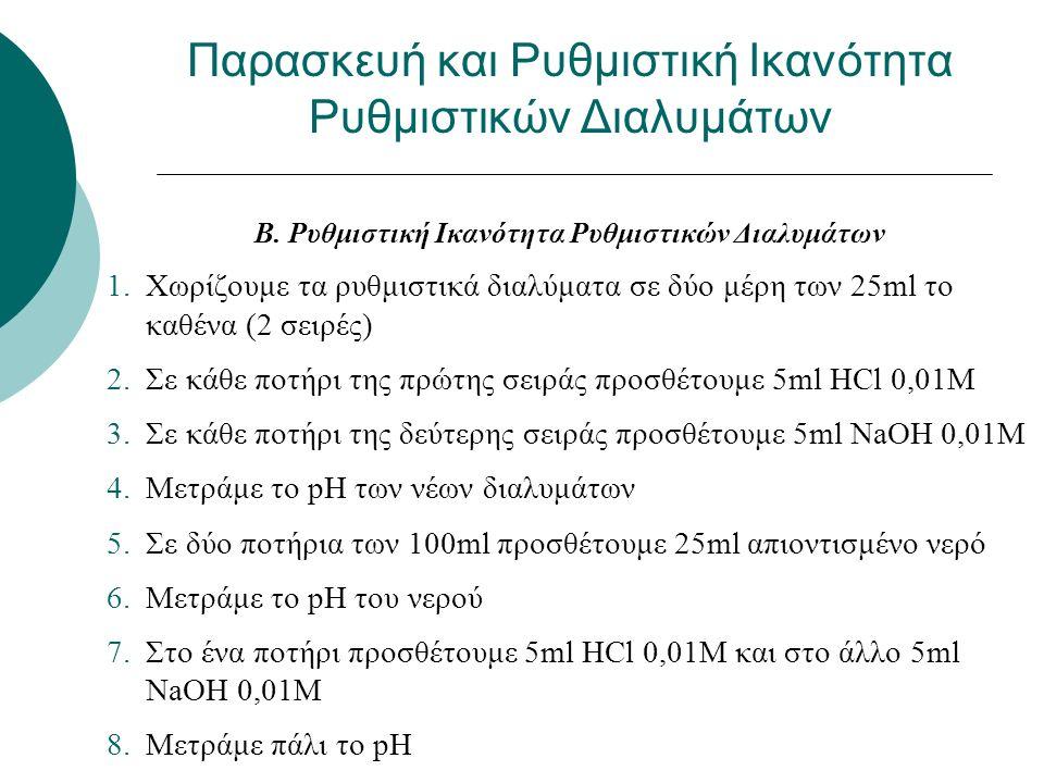 Προσδιορισμός περιεκτικότητας ξιδιού σε Οξικό Οξύ (Αλκαλιμετρία) Όργανα – Συσκευές Διαλύματα Ογκομετρική φιάλη των 250ml (1) Ξύδι εμπορίου Ποτήρι ζέσεως των 250ml (1) NaOH 1M Κωνική φιάλη των 250 ml (1) (10g στερεού σε 250ml) Προχοΐδα Φαινολοφθαλεΐνη Γυάλινο χωνί Σταγονόμετρο Σιφώνιο των 10 ml Κουταλάκι ή Σπάτουλα Υδροβολέας Ετικέτες