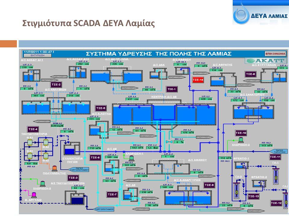 Στιγμιότυπα SCADA ΔΕΥΑ Λαμίας
