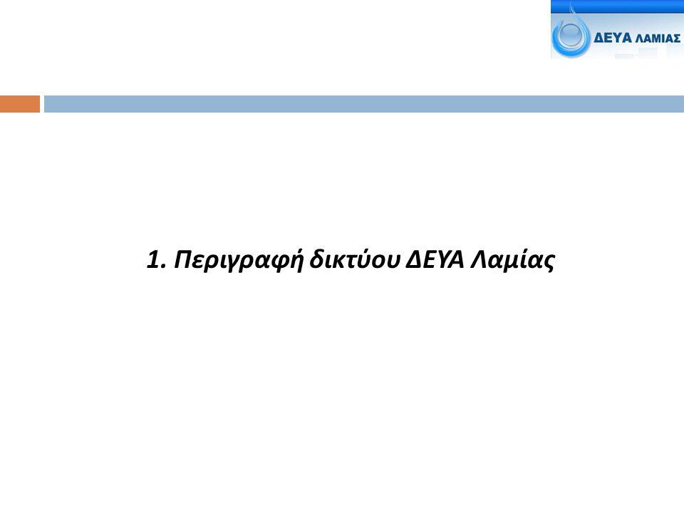 Περιγραφή δικτύου ΔΕΥΑ Λαμίας ( 1/6 )  Η ΔΕΥΑ Λαμίας διαχειρίζεται : 1.