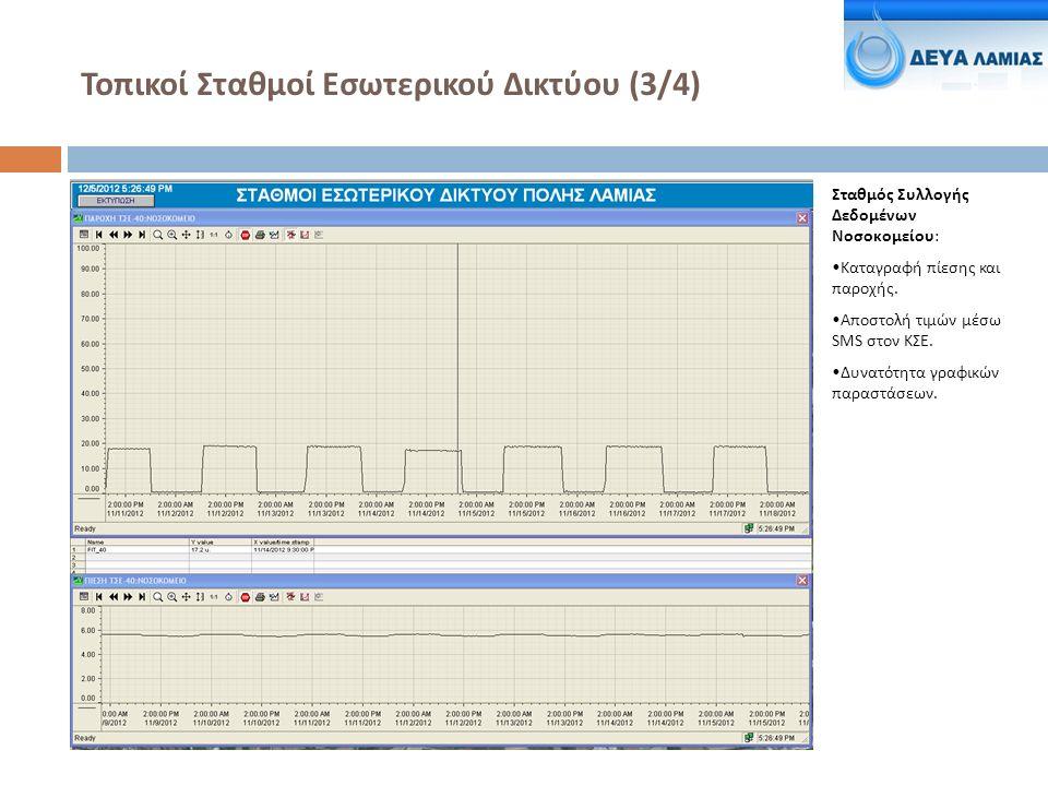 Τοπικοί Σταθμοί Εσωτερικού Δικτύου (3/ 4 ) Σταθμός Συλλογής Δεδομένων Νοσοκομείου: Καταγραφή πίεσης και παροχής.