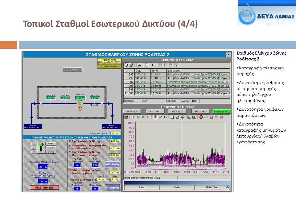 Τοπικοί Σταθμοί Εσωτερικού Δικτύου ( 4 / 4 ) Σταθμός Ελέγχου Ζώνης Ροδίτσας 2: Καταγραφή πίεσης και παροχής.