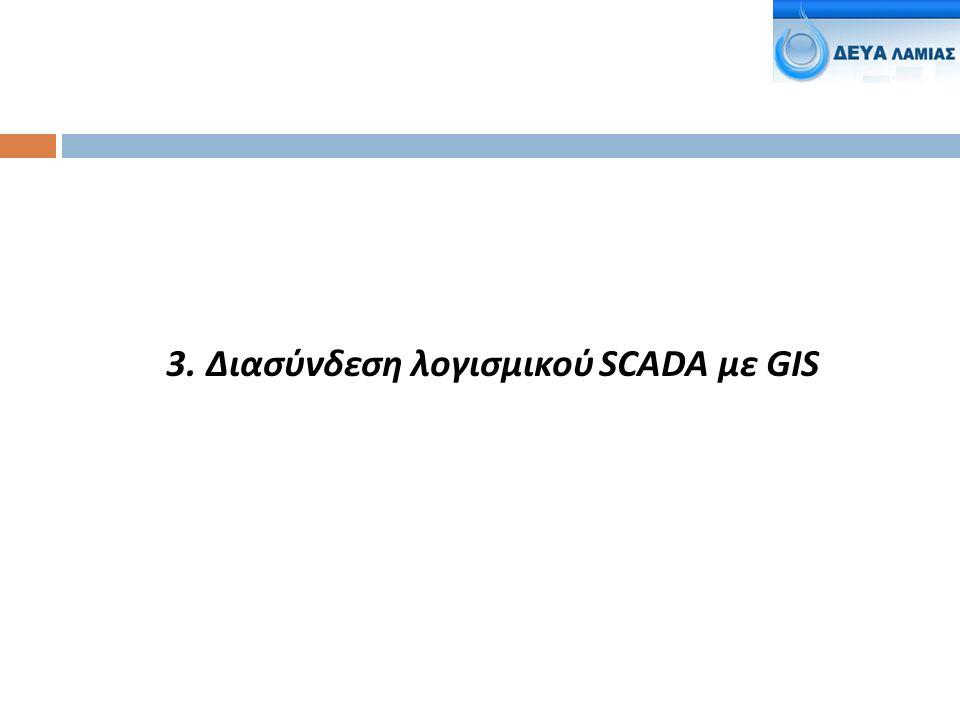 3. Διασύνδεση λογισμικού SCADA με GIS