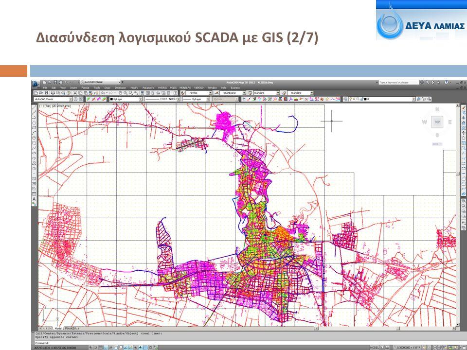Διασύνδεση λογισμικού SCADA με GIS (2/7)