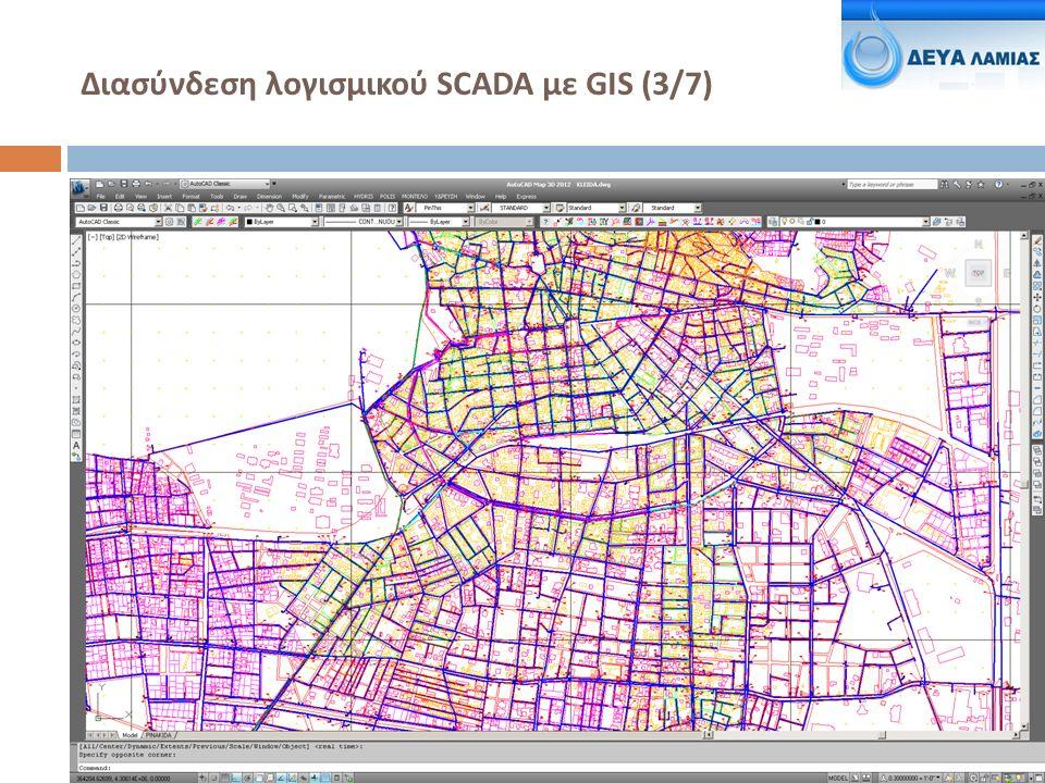 Διασύνδεση λογισμικού SCADA με GIS (3/7)