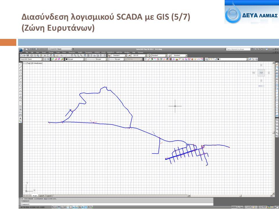 Διασύνδεση λογισμικού SCADA με GIS (5/7) ( Ζώνη Ευρυτάνων )