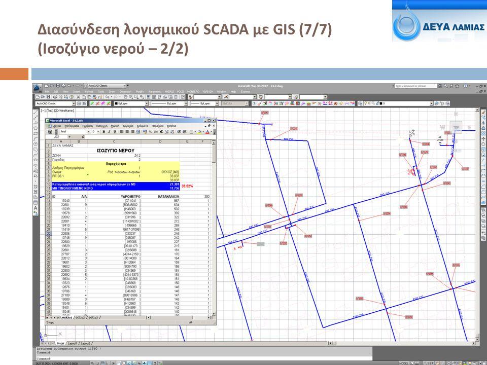 Διασύνδεση λογισμικού SCADA με GIS (7/7) (Ισοζύγιο νερού – 2/2 )
